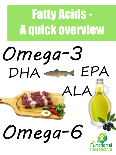 Difference in Omega-3's ALA, DHA and EPA theFunctionalPerspective.com