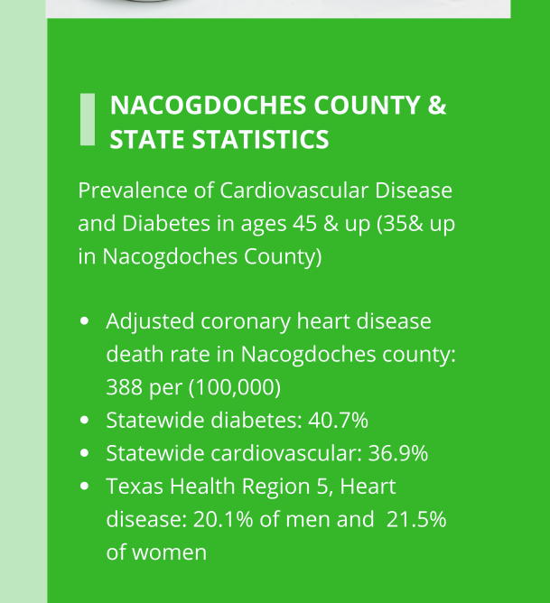 nacogdoches-statistics-cvd-and-diabetes